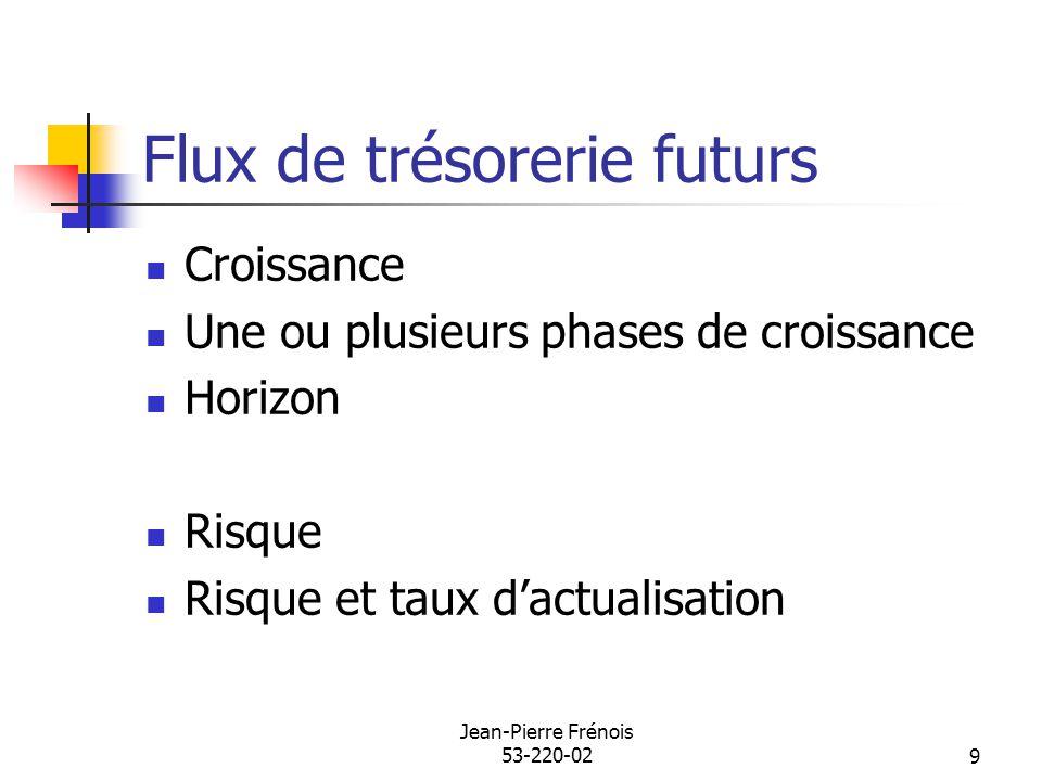 Jean-Pierre Frénois 53-220-029 Flux de trésorerie futurs Croissance Une ou plusieurs phases de croissance Horizon Risque Risque et taux dactualisation