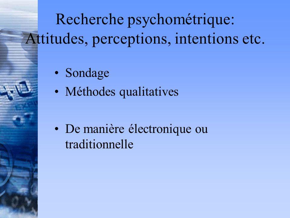 Recherche psychométrique: Attitudes, perceptions, intentions etc. Sondage Méthodes qualitatives De manière électronique ou traditionnelle
