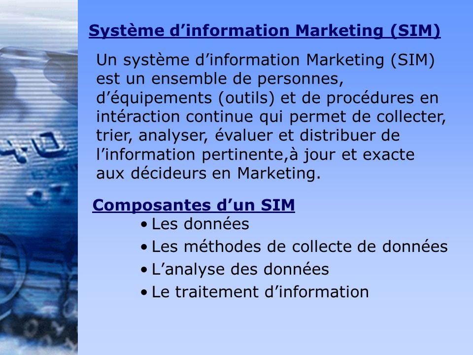 Les données Les méthodes de collecte de données Lanalyse des données Le traitement dinformation Système dinformation Marketing (SIM) Un système dinfor