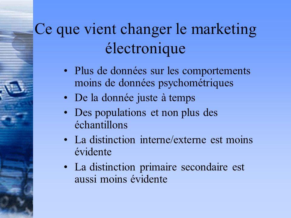 Ce que vient changer le marketing électronique Plus de données sur les comportements moins de données psychométriques De la donnée juste à temps Des p