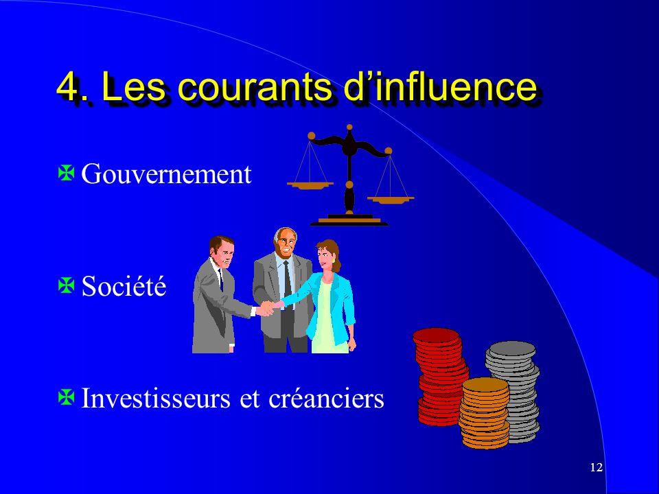 11 3. Approches à la structuration de la théorie comptable ý Approche déductive ý Approche inductive