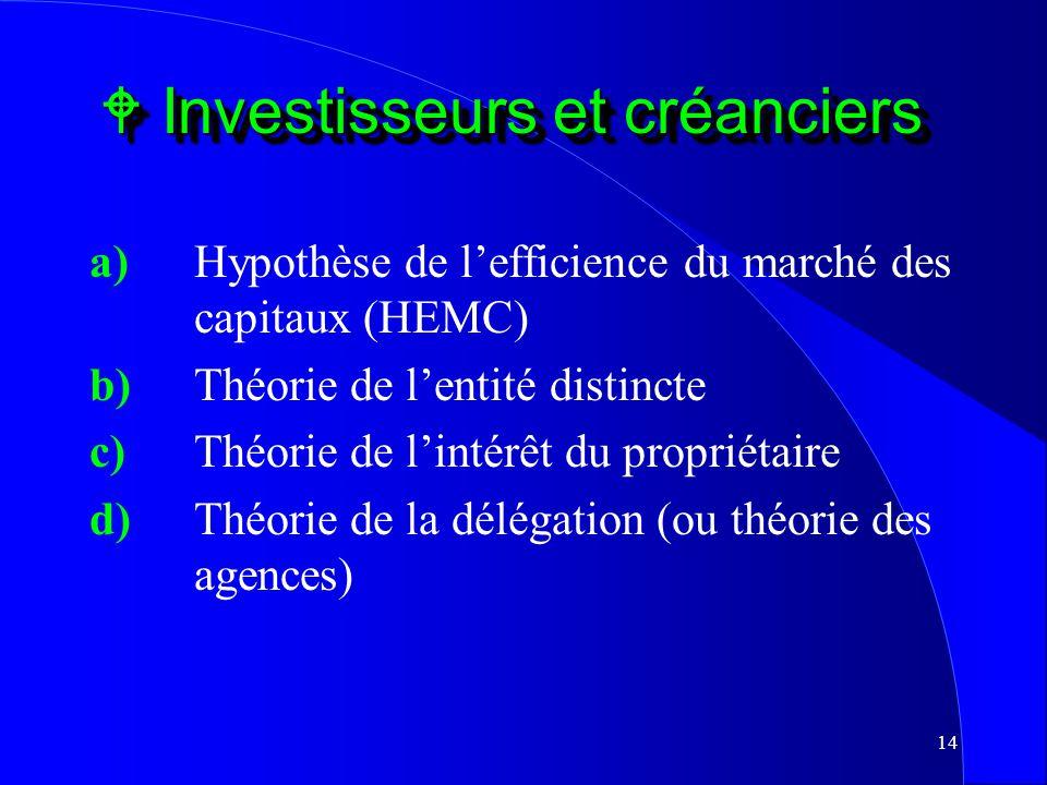 13 XSociété Ú Sciences du comportement Ú Éthique Ú Communication Ú Socio-économique Ú Environnement Ú Politique