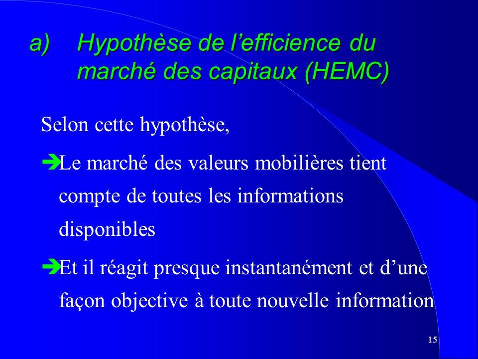 14 W Investisseurs et créanciers a)Hypothèse de lefficience du marché des capitaux (HEMC) b)Théorie de lentité distincte c)Théorie de lintérêt du prop