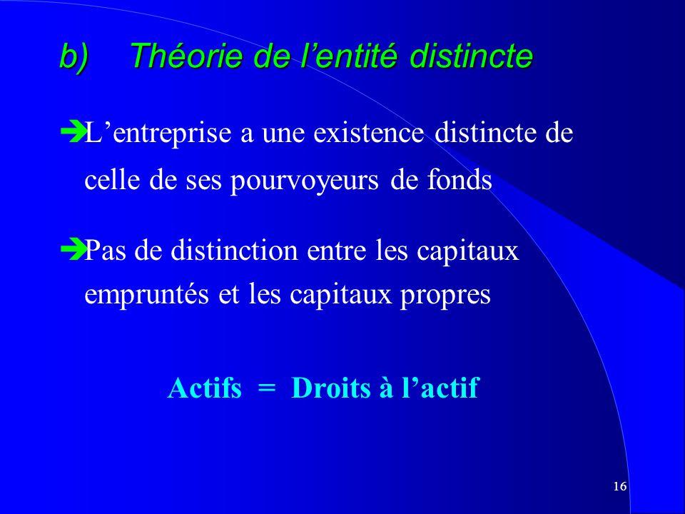 15 a) Hypothèse de lefficience du marché des capitaux (HEMC) Selon cette hypothèse, èLe marché des valeurs mobilières tient compte de toutes les infor