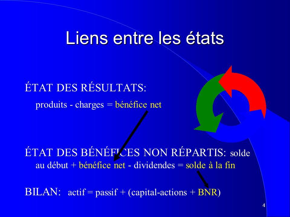 3 Le cycle comptable ¶ enregistrer les opérations · faire les reports au grand livre ¸ établir la balance de vérification ¹ faire les écritures de rég
