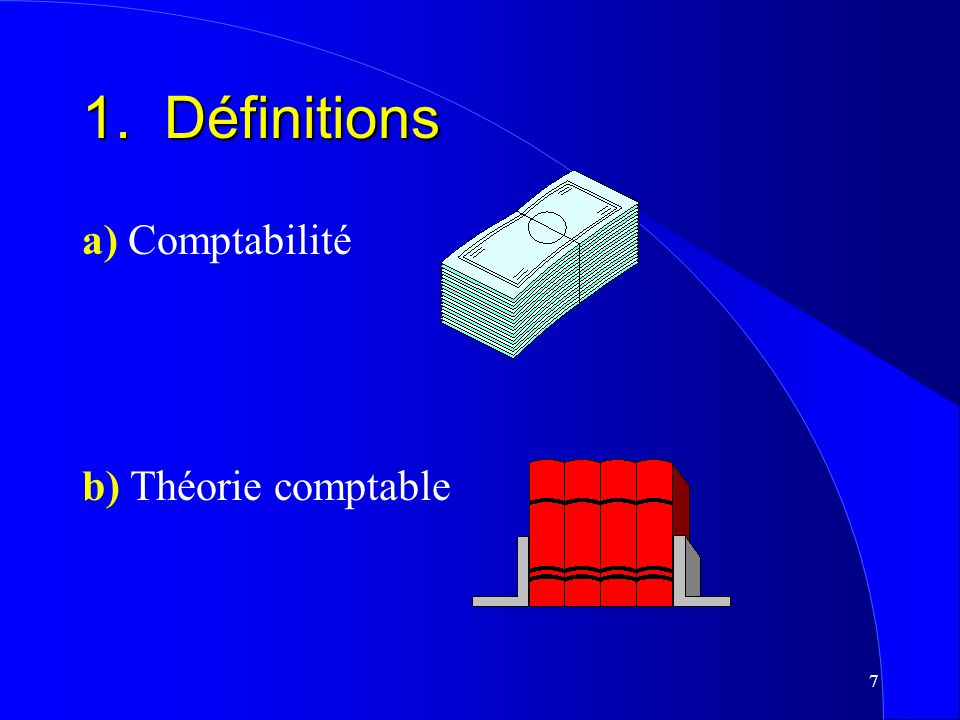 6 La théorie comptable 1. Définitions 2. Normalisation comptable 3. Les approches de la structuration de la théorie comptable 4. Les courants dinfluen