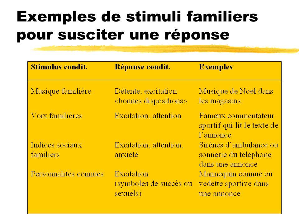 Exemples de stimuli familiers pour susciter une réponse