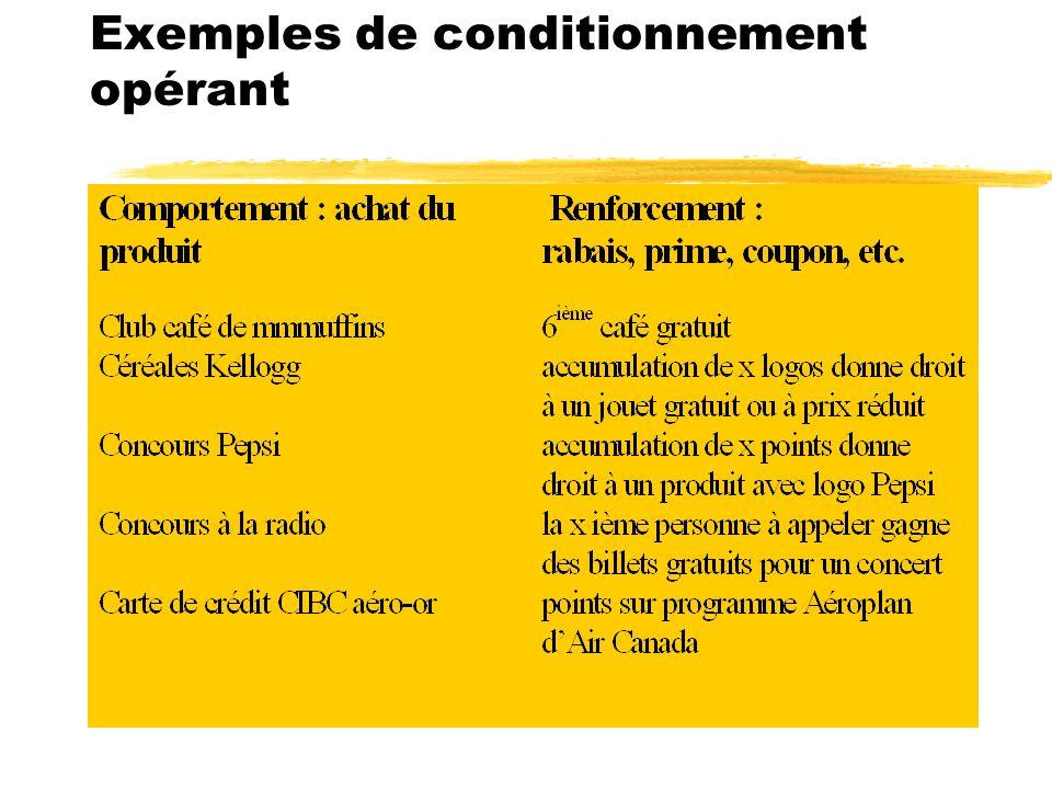 Exemples de conditionnement opérant