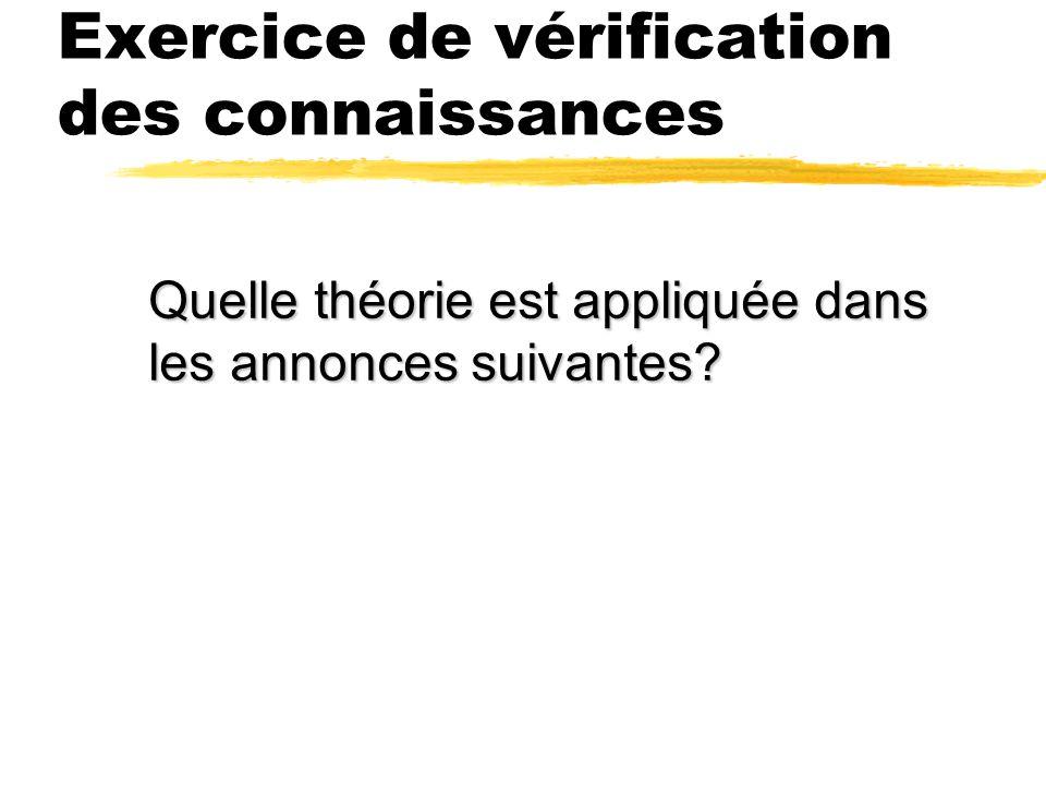 Exercice de vérification des connaissances Quelle théorie est appliquée dans les annonces suivantes?