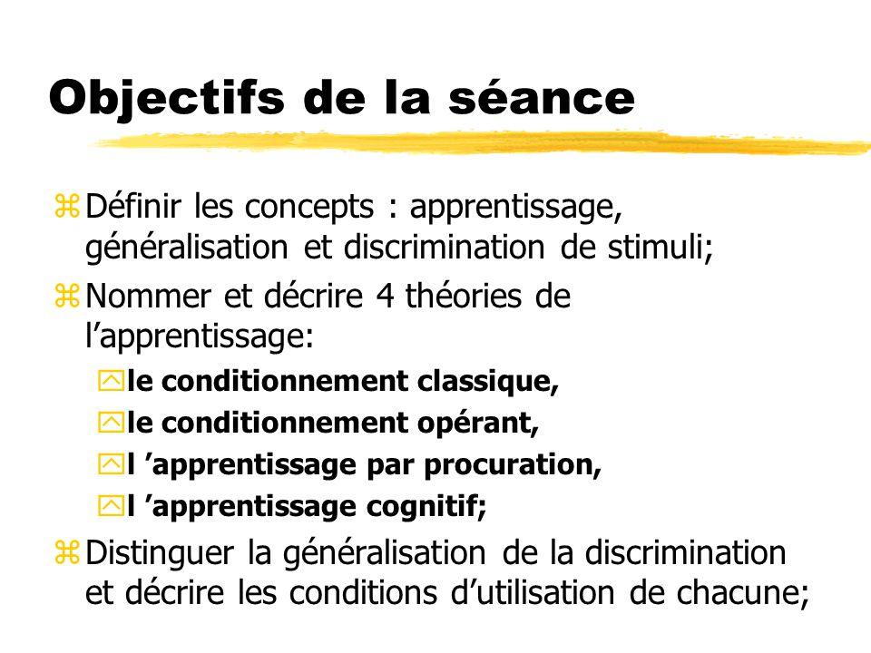 Objectifs de la séance zDéfinir les concepts : apprentissage, généralisation et discrimination de stimuli; zNommer et décrire 4 théories de lapprentis
