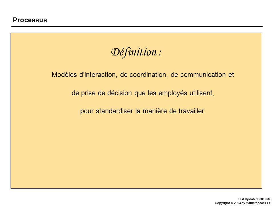 Last Updated: 08/08/03 Copyright 2003 by Marketspace LLC Processus Définition : Modèles dinteraction, de coordination, de communication et de prise de