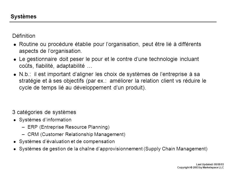 Last Updated: 08/08/03 Copyright 2003 by Marketspace LLC Systèmes Définition Routine ou procédure établie pour lorganisation, peut être lié à différen