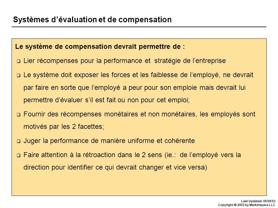 Last Updated: 08/08/03 Copyright 2003 by Marketspace LLC Systèmes dévaluation et de compensation Le système de compensation devrait permettre de : Lie