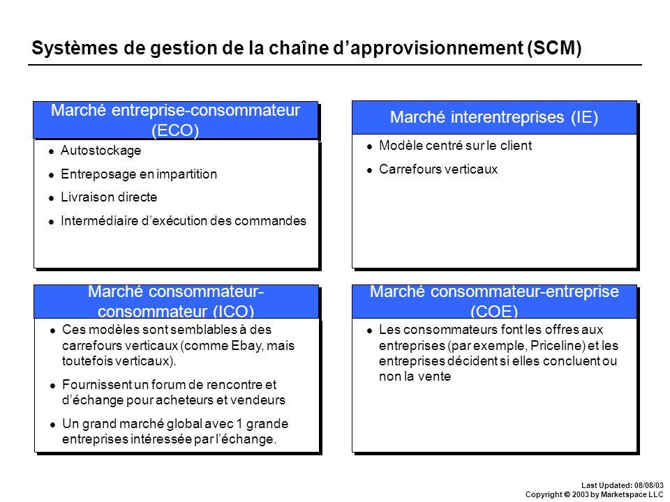 Last Updated: 08/08/03 Copyright 2003 by Marketspace LLC Marché entreprise-consommateur (ECO) Autostockage Entreposage en impartition Livraison direct
