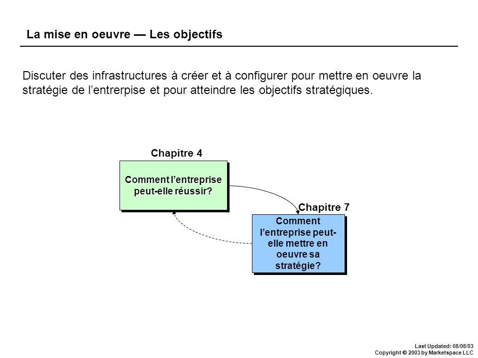 Last Updated: 08/08/03 Copyright 2003 by Marketspace LLC La mise en oeuvre Les objectifs Discuter des infrastructures à créer et à configurer pour met