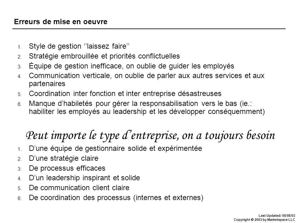 Last Updated: 08/08/03 Copyright 2003 by Marketspace LLC Erreurs de mise en oeuvre 1. Style de gestion laissez faire 2. Stratégie embrouillée et prior