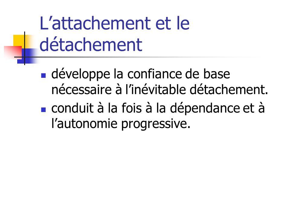 Dialectique de lautonomie et de la dépendance (figure 6.1) Socialisation Sécurité Dépendance Croissance Autonomie Individualisation