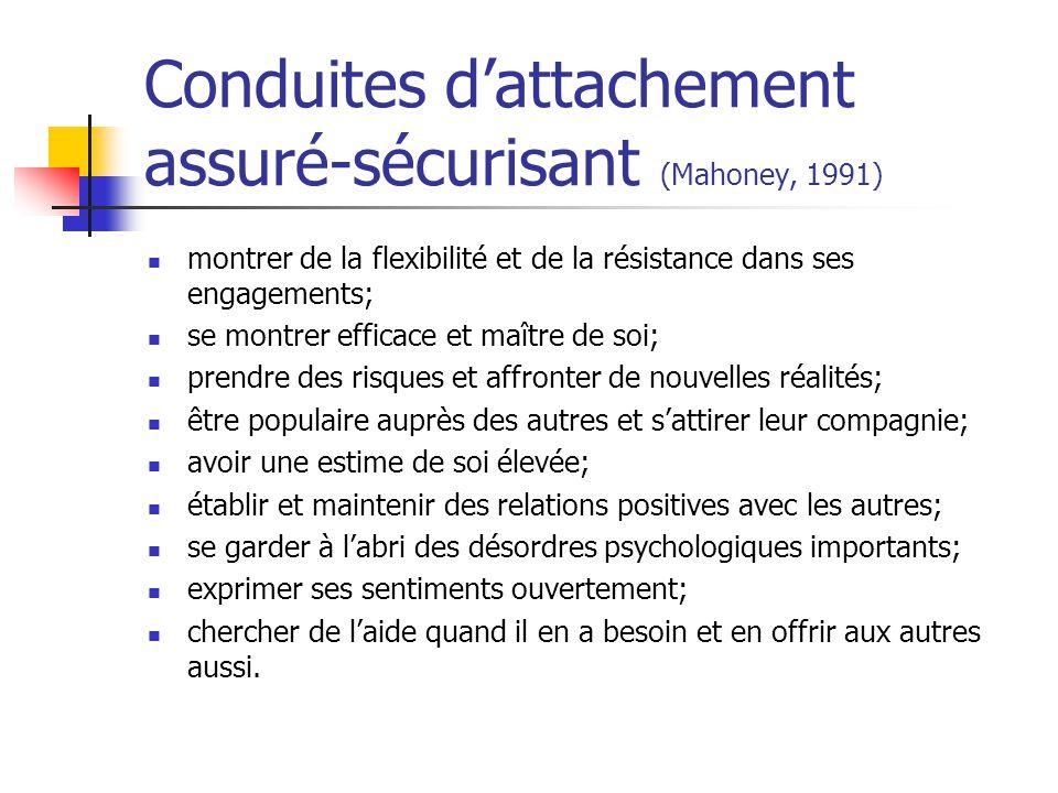Importance de la qualité de la relation Les relations fondées sur la confiance et la considération donnent lieu à des patterns assurés-sécurisants. Le