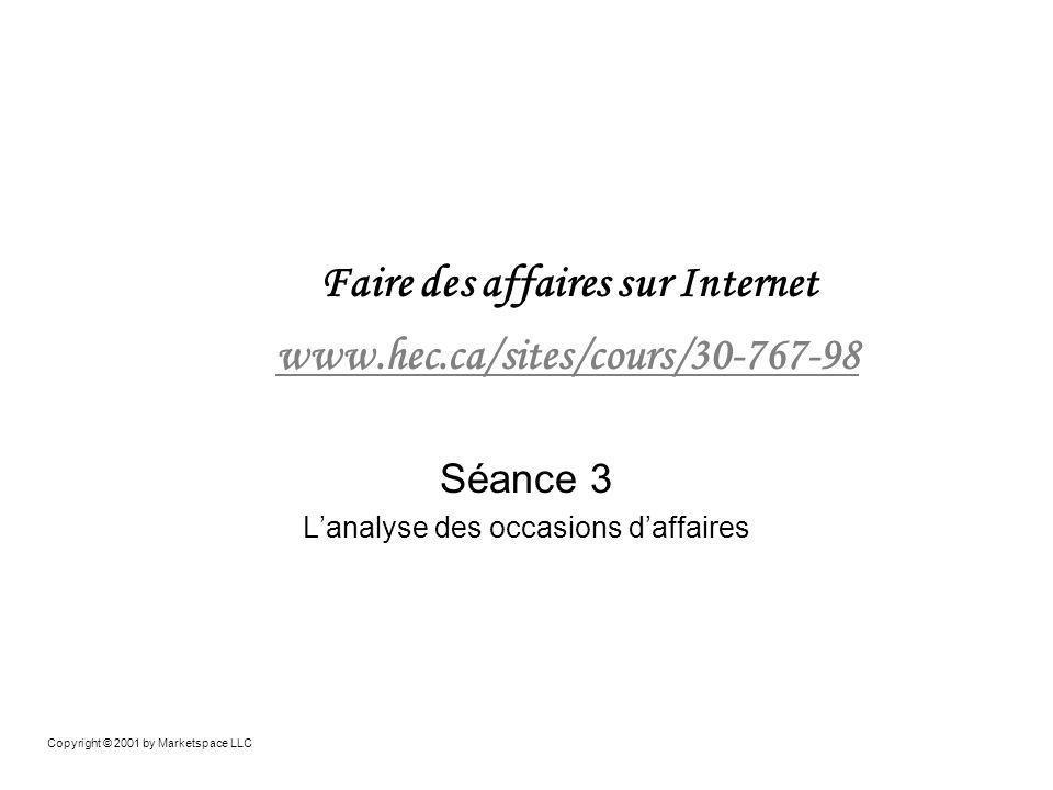 CONFIDENTIAL Copyright © 2001 by Marketspace LLC Faire des affaires sur Internet www.hec.ca/sites/cours/30-767-98 www.hec.ca/sites/cours/30-767-98 Séance 3 Lanalyse des occasions daffaires