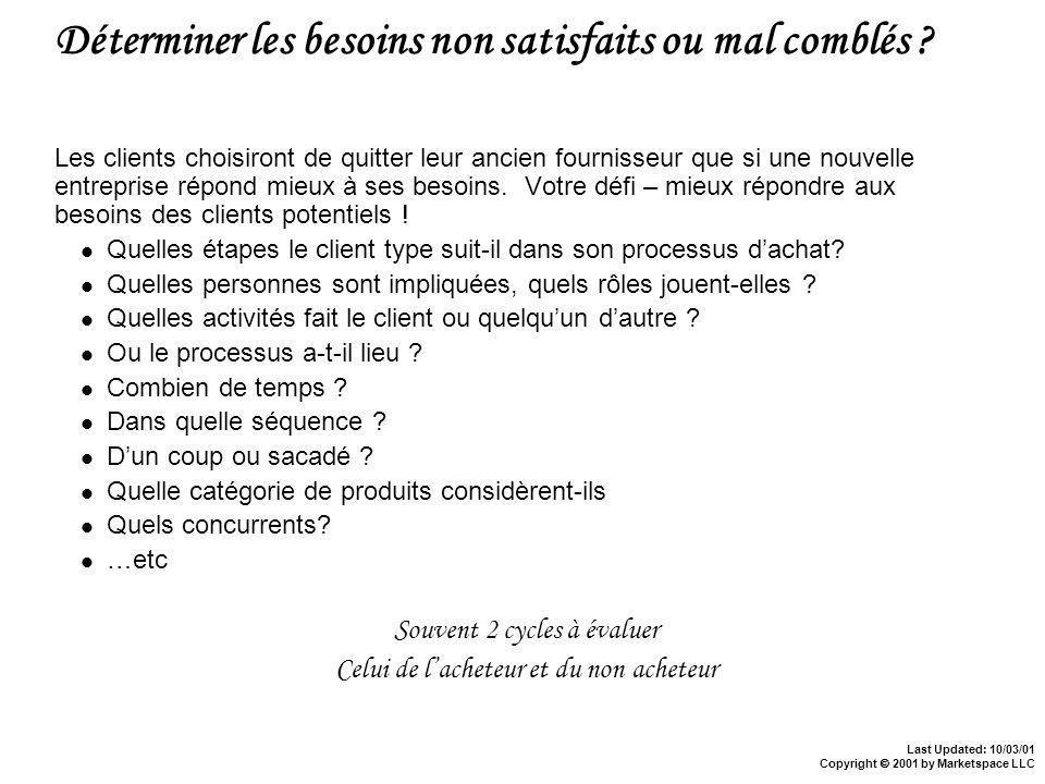 Last Updated: 10/03/01 Copyright 2001 by Marketspace LLC Déterminer les besoins non satisfaits ou mal comblés .