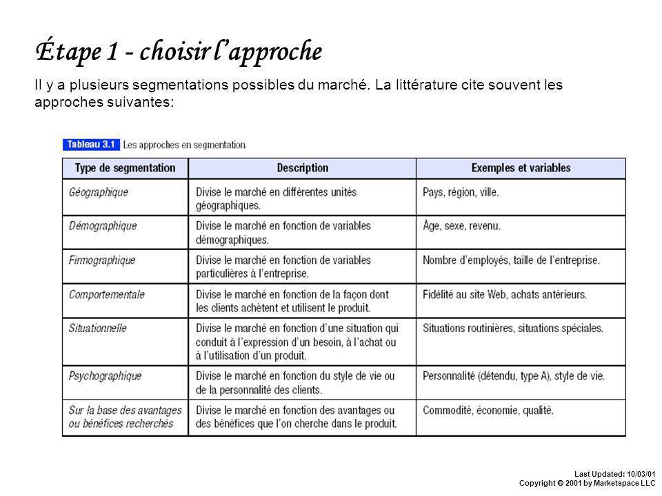 Last Updated: 10/03/01 Copyright 2001 by Marketspace LLC Étape 1 - choisir lapproche Il y a plusieurs segmentations possibles du marché.
