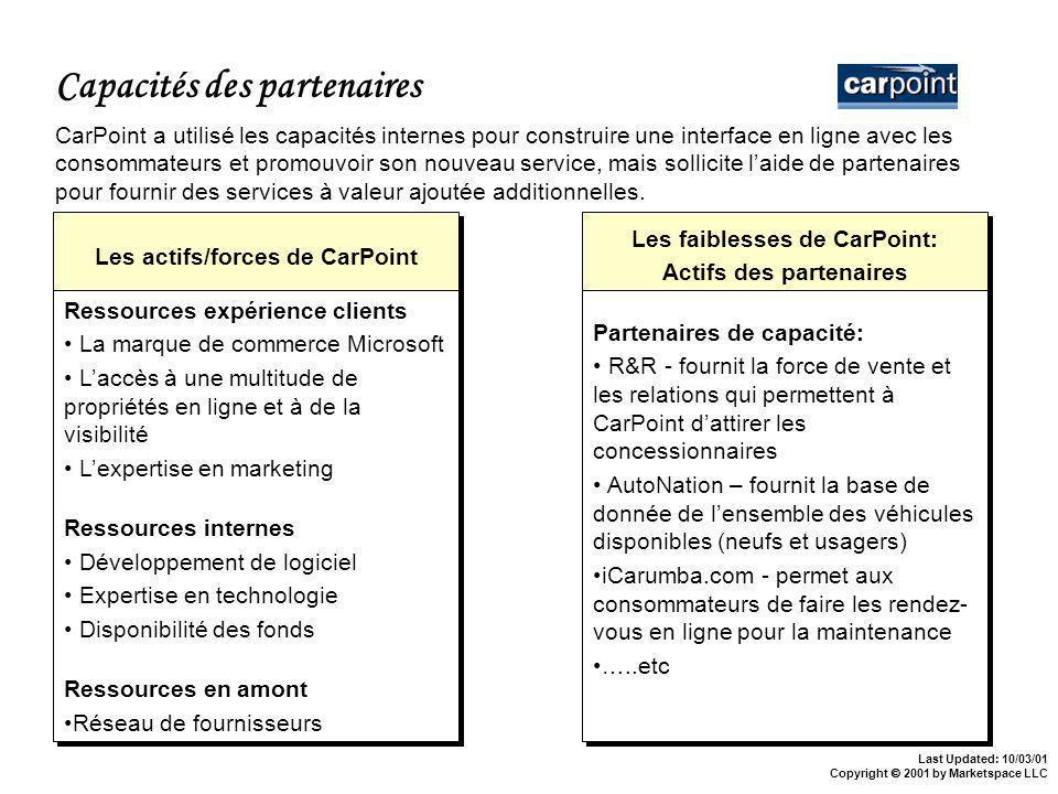 Last Updated: 10/03/01 Copyright 2001 by Marketspace LLC CarPoint a utilisé les capacités internes pour construire une interface en ligne avec les consommateurs et promouvoir son nouveau service, mais sollicite laide de partenaires pour fournir des services à valeur ajoutée additionnelles.