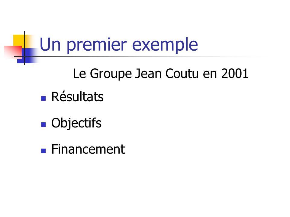 Un premier exemple Le Groupe Jean Coutu en 2001 Résultats Objectifs Financement