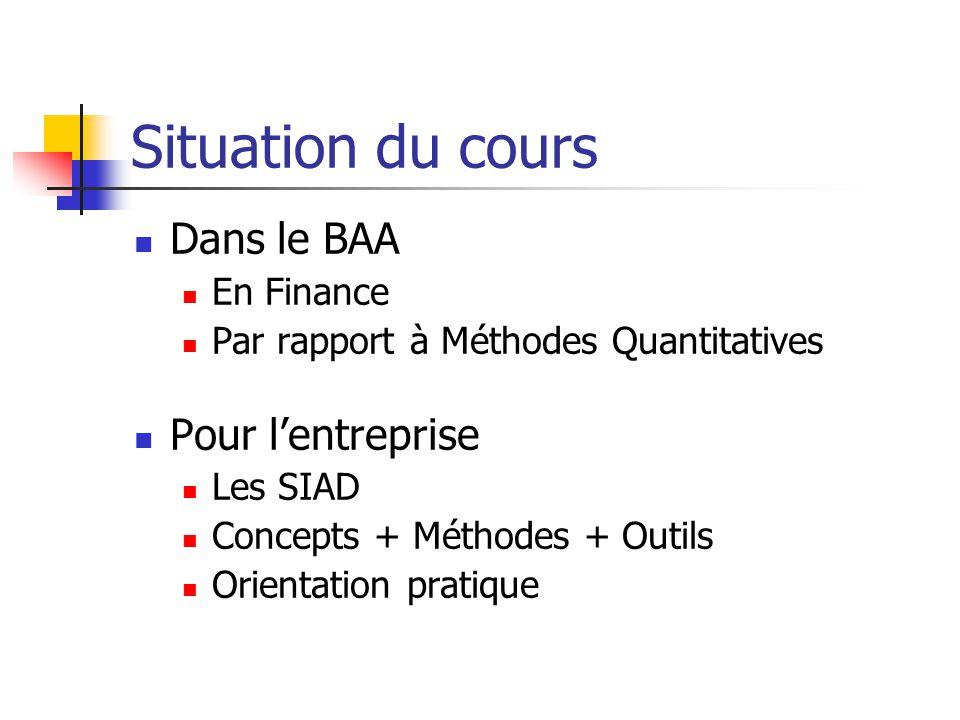 Situation du cours Dans le BAA En Finance Par rapport à Méthodes Quantitatives Pour lentreprise Les SIAD Concepts + Méthodes + Outils Orientation prat