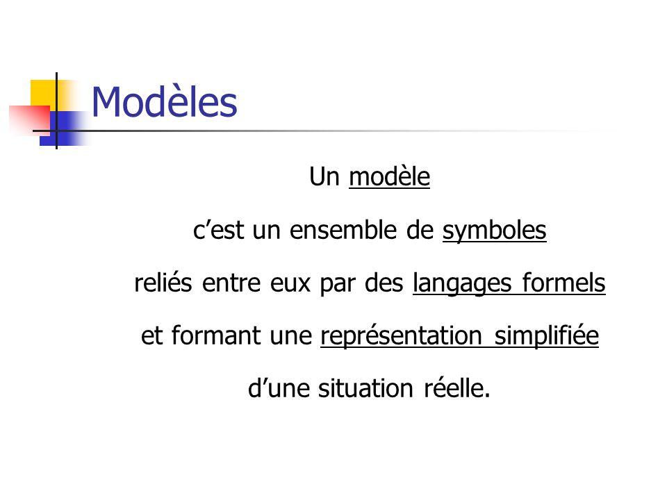 Modèles Un modèle cest un ensemble de symboles reliés entre eux par des langages formels et formant une représentation simplifiée dune situation réell