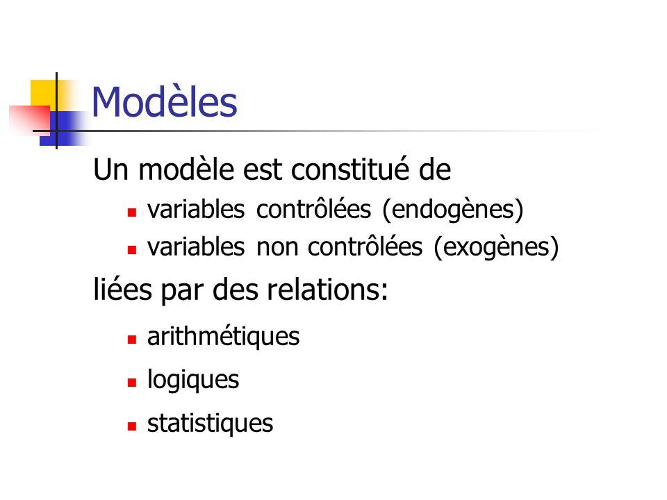Modèles Un modèle est constitué de variables contrôlées (endogènes) variables non contrôlées (exogènes) liées par des relations: arithmétiques logique