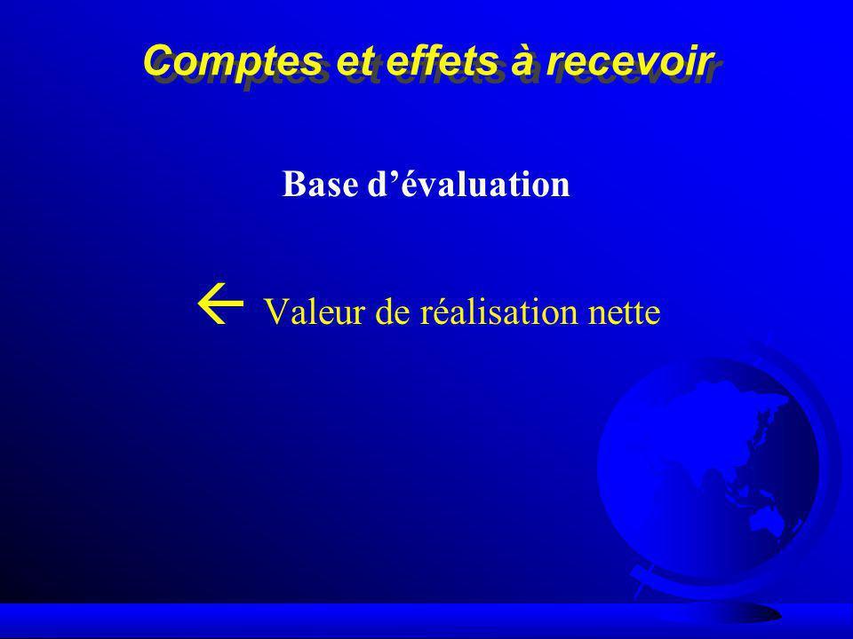 Comptes et effets à recevoir Base dévaluation ß Valeur de réalisation nette