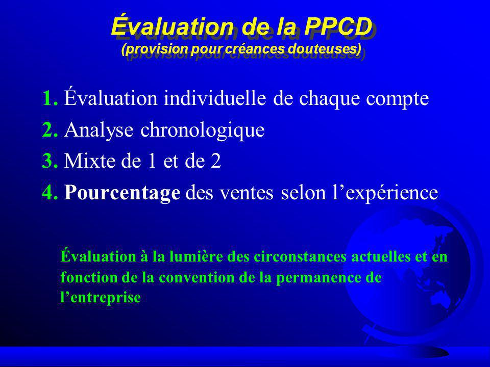Évaluation de la PPCD (provision pour créances douteuses) 1. Évaluation individuelle de chaque compte 2. Analyse chronologique 3. Mixte de 1 et de 2 4