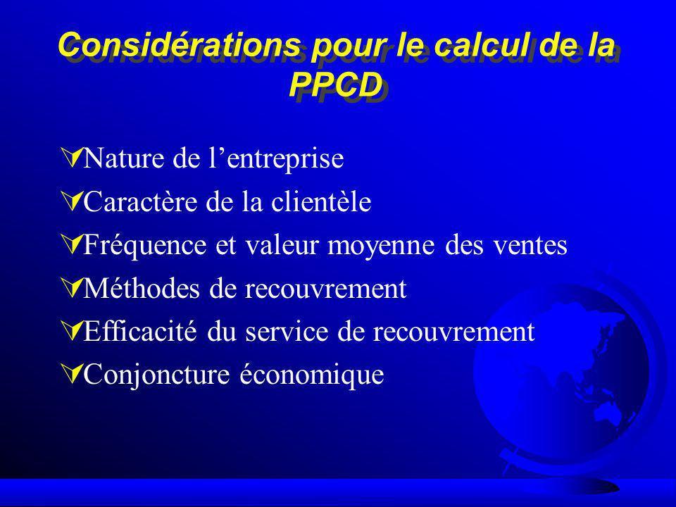 Considérations pour le calcul de la PPCD Ú Nature de lentreprise Ú Caractère de la clientèle Ú Fréquence et valeur moyenne des ventes Ú Méthodes de re
