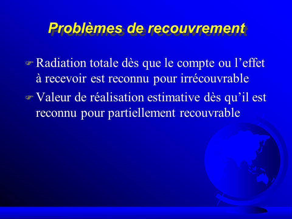 Problèmes de recouvrement F Radiation totale dès que le compte ou leffet à recevoir est reconnu pour irrécouvrable F Valeur de réalisation estimative