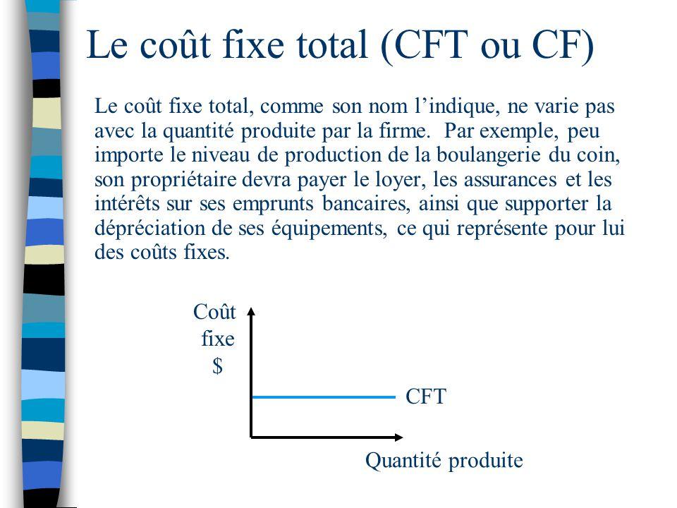 Le coût fixe total (CFT ou CF) Le coût fixe total, comme son nom lindique, ne varie pas avec la quantité produite par la firme. Par exemple, peu impor