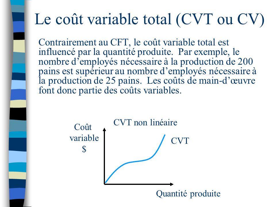 Le coût variable total (CVT ou CV) Contrairement au CFT, le coût variable total est influencé par la quantité produite. Par exemple, le nombre demploy
