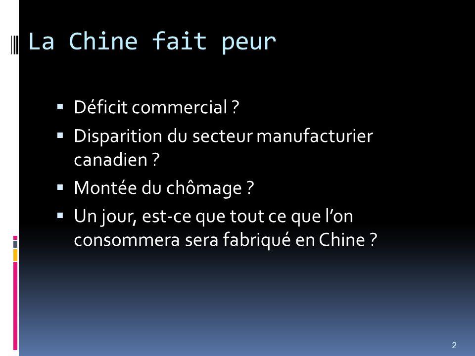 La Chine fait peur Déficit commercial . Disparition du secteur manufacturier canadien .