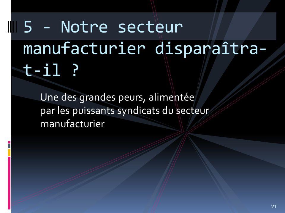 Une des grandes peurs, alimentée par les puissants syndicats du secteur manufacturier 21 5 - Notre secteur manufacturier disparaîtra- t-il