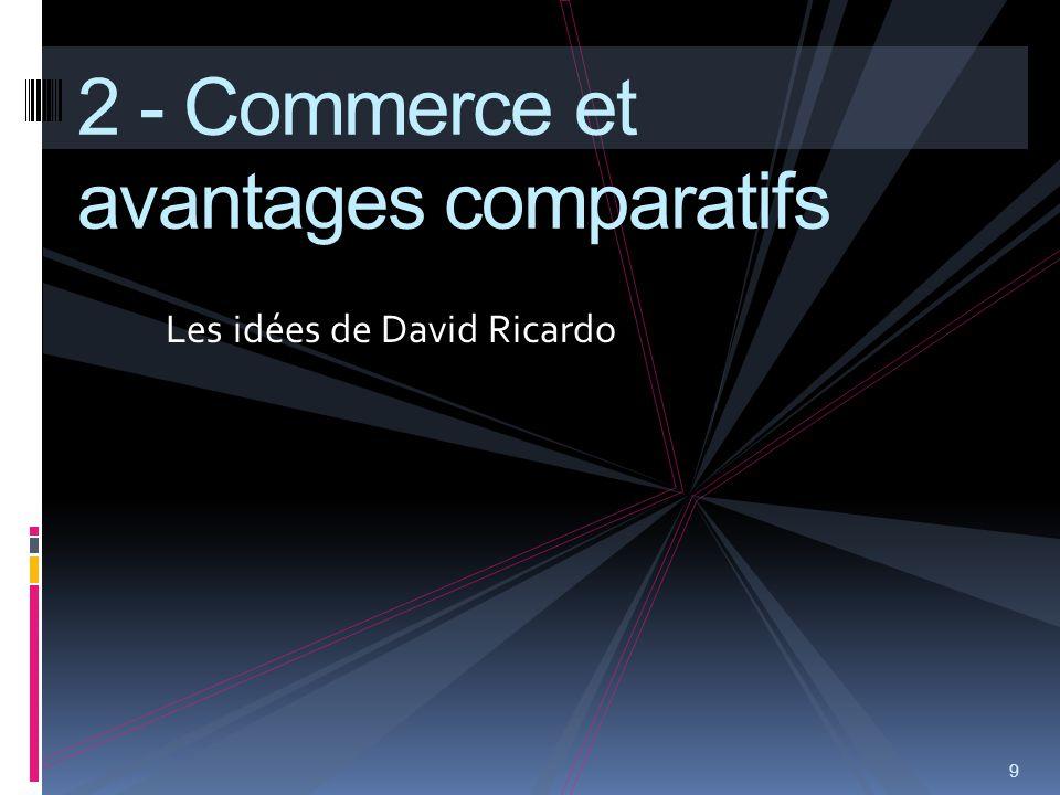 Les idées de David Ricardo 9 2 - Commerce et avantages comparatifs