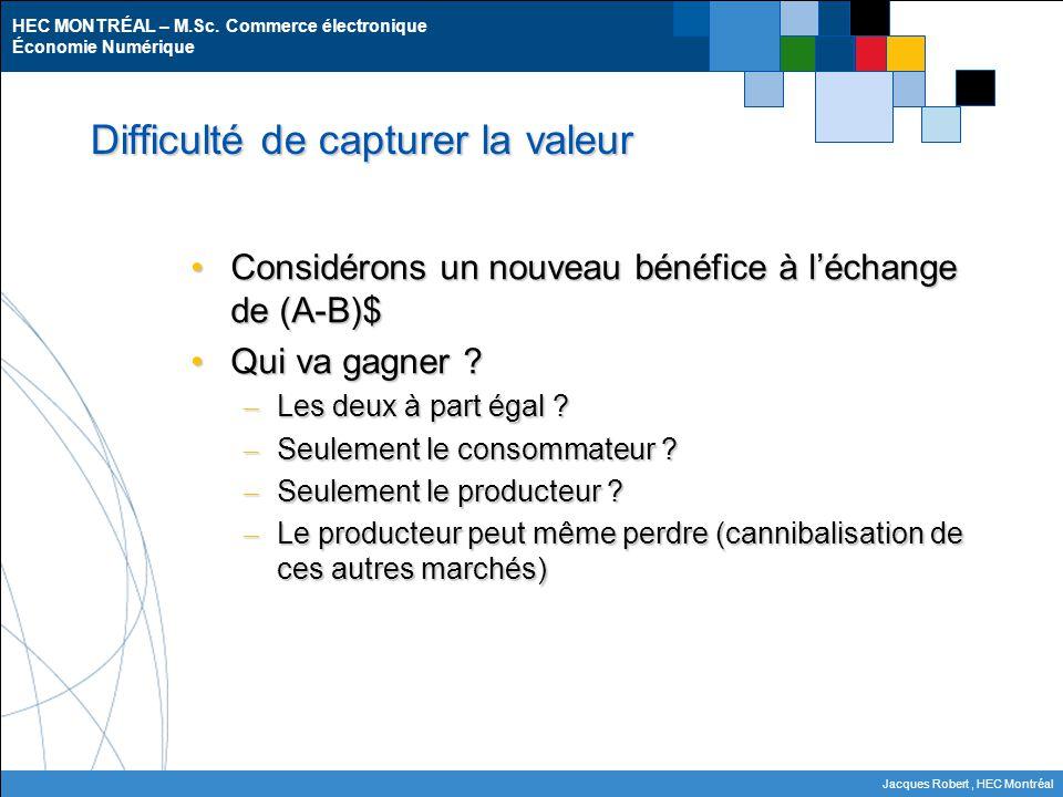 HEC MONTRÉAL – M.Sc.Commerce électronique Économie Numérique Jacques Robert, HEC Montréal 5.