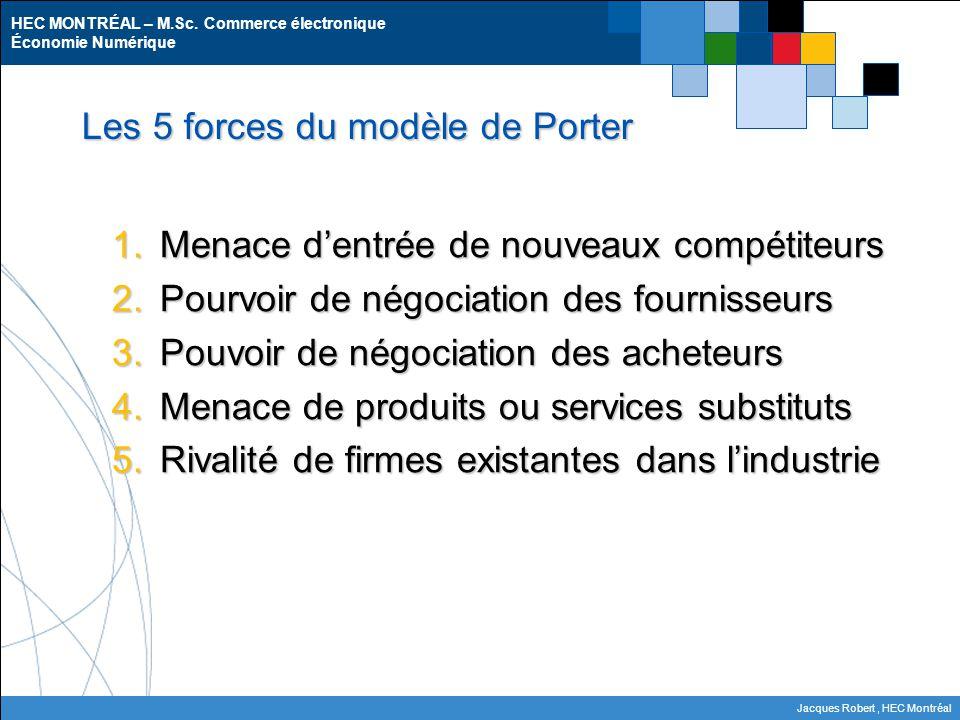 HEC MONTRÉAL – M.Sc.Commerce électronique Économie Numérique Jacques Robert, HEC Montréal 1.