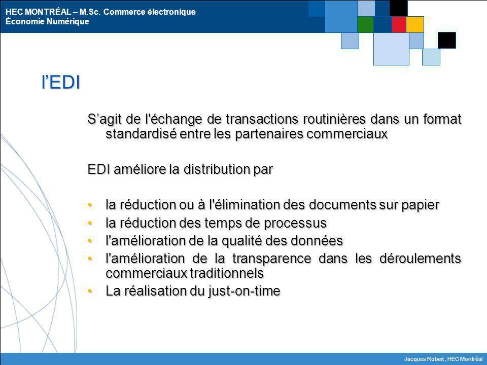 HEC MONTRÉAL – M.Sc. Commerce électronique Économie Numérique Jacques Robert, HEC Montréal lEDI Sagit de l'échange de transactions routinières dans un