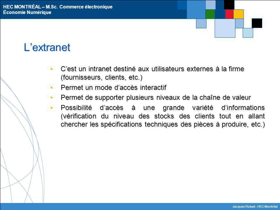 HEC MONTRÉAL – M.Sc. Commerce électronique Économie Numérique Jacques Robert, HEC Montréal Lextranet Cest un intranet destiné aux utilisateurs externe