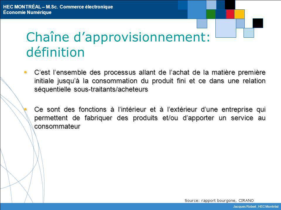 HEC MONTRÉAL – M.Sc. Commerce électronique Économie Numérique Jacques Robert, HEC Montréal Chaîne dapprovisionnement: définition Cest lensemble des pr