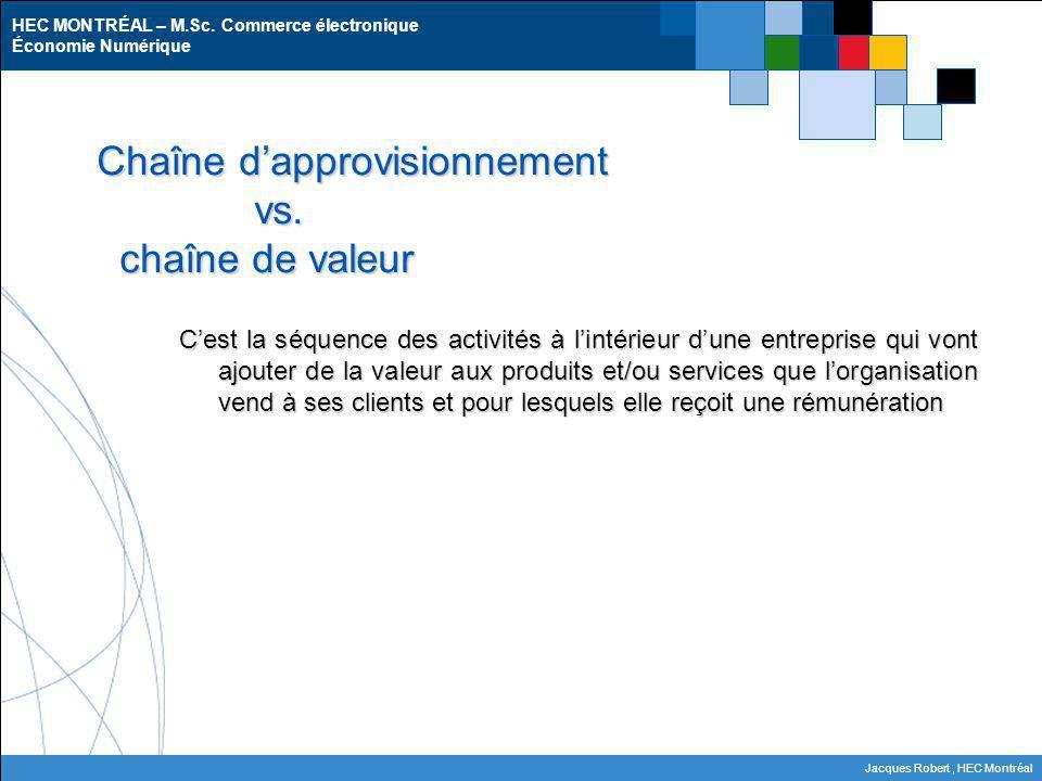 HEC MONTRÉAL – M.Sc. Commerce électronique Économie Numérique Jacques Robert, HEC Montréal Chaîne dapprovisionnement vs. chaîne de valeur Cest la séqu