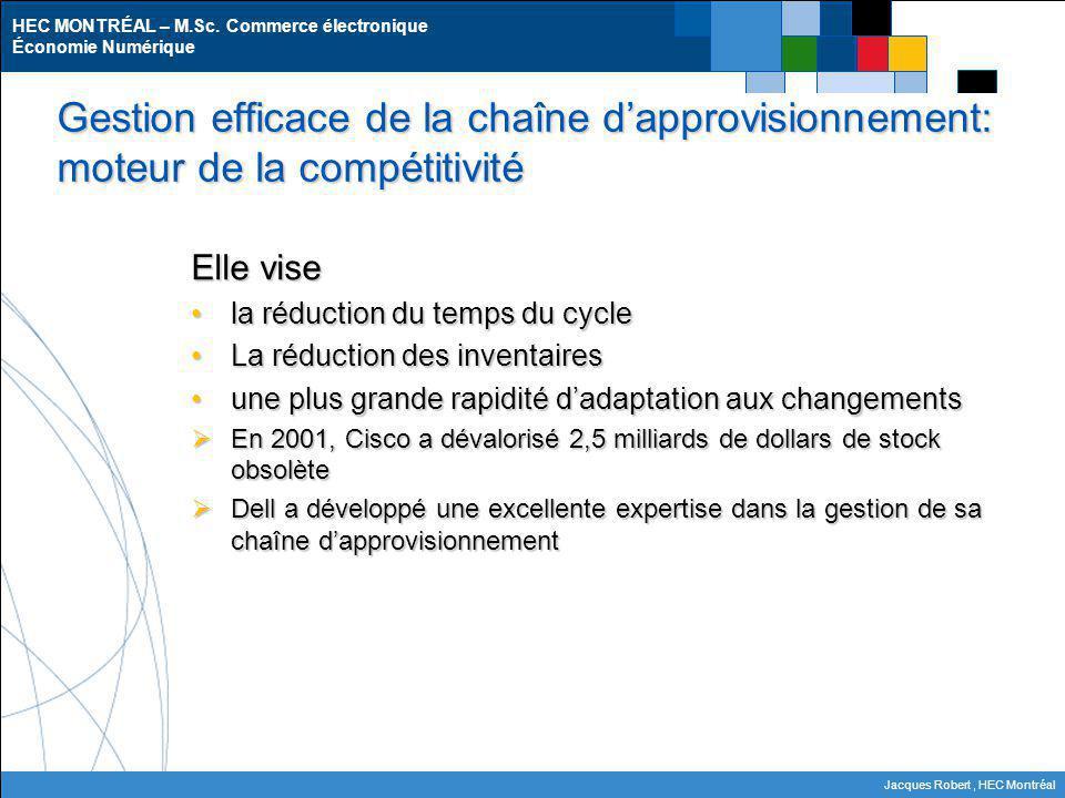 HEC MONTRÉAL – M.Sc. Commerce électronique Économie Numérique Jacques Robert, HEC Montréal Gestion efficace de la chaîne dapprovisionnement: moteur de