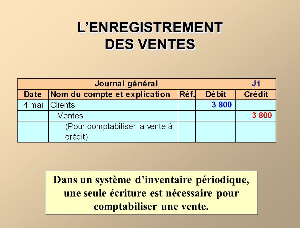 LENREGISTREMENT DES VENTES Dans un système dinventaire périodique, une seule écriture est nécessaire pour comptabiliser une vente.