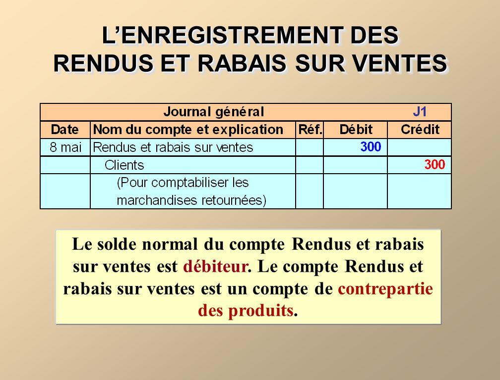 LENREGISTREMENT DES RENDUS ET RABAIS SUR VENTES Le solde normal du compte Rendus et rabais sur ventes est débiteur.