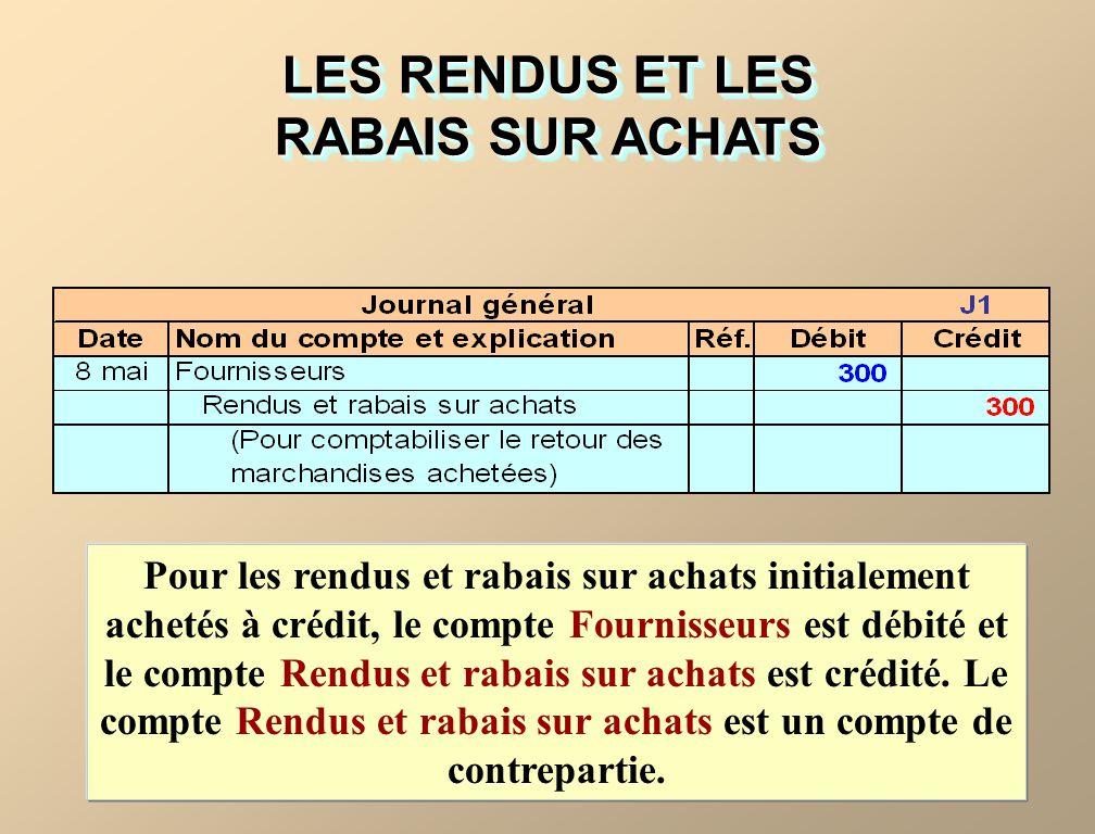 Pour les rendus et rabais sur achats initialement achetés à crédit, le compte Fournisseurs est débité et le compte Rendus et rabais sur achats est crédité.