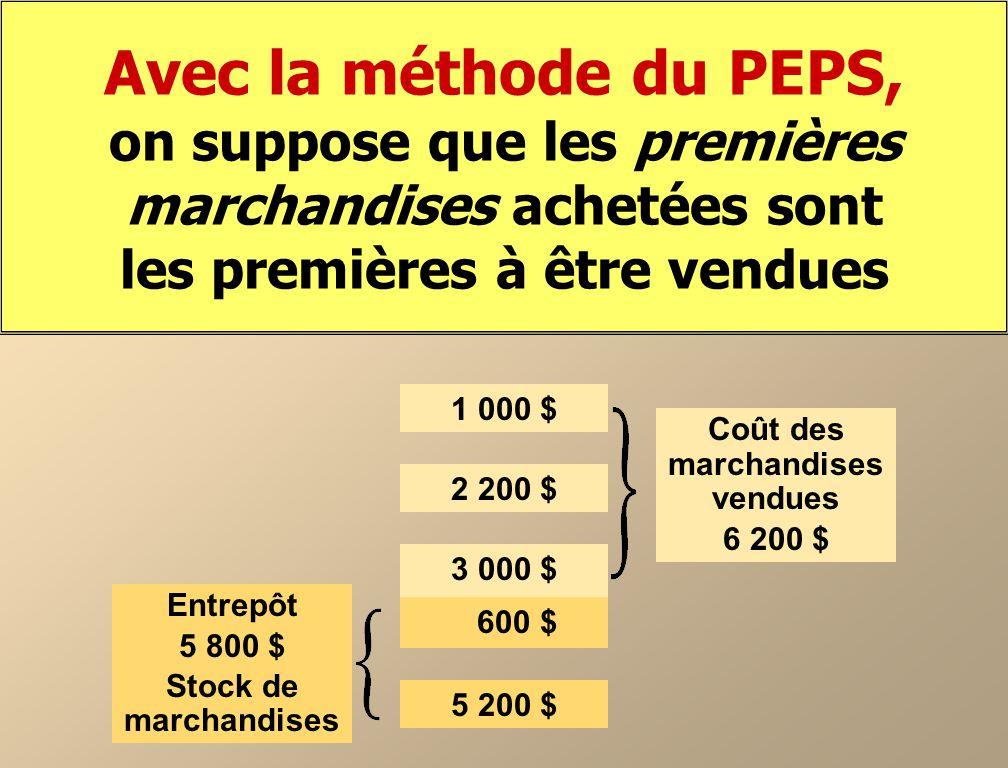 Avec la méthode du PEPS, on suppose que les premières marchandises achetées sont les premières à être vendues Entrepôt 5 800 $ Stock de marchandises 1 000 $ 2 200 $ 3 000 $ 600 $ 5 200 $ Coût des marchandises vendues 6 200 $